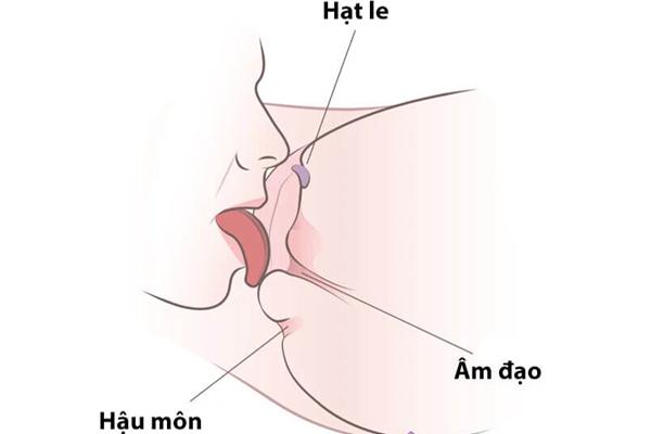 Cách kích thích hạt le bằng lưỡi cùng với môi
