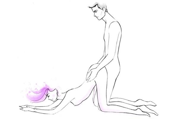 Tư thế quan hệ tình dục kiểu ếch nhảy
